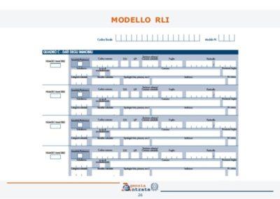 Il modello RLI e i suoi aggiornamenti